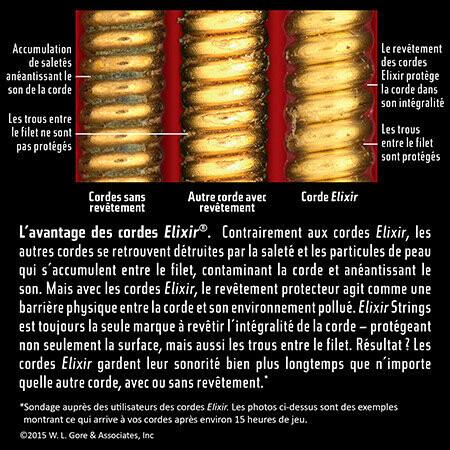 Elixir Nanoweb Medium Stainless Steel 14777 5 Telli Bas Gitar Teli (045-130) - Thumbnail